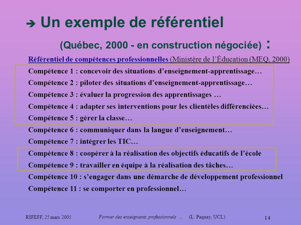 RIFEFF, 25 mars 2005 Former des enseignants professionnels …(L. Paquay, UCL) 14 Un exemple de référentiel (Québec, 2000 - en construction négociée) :