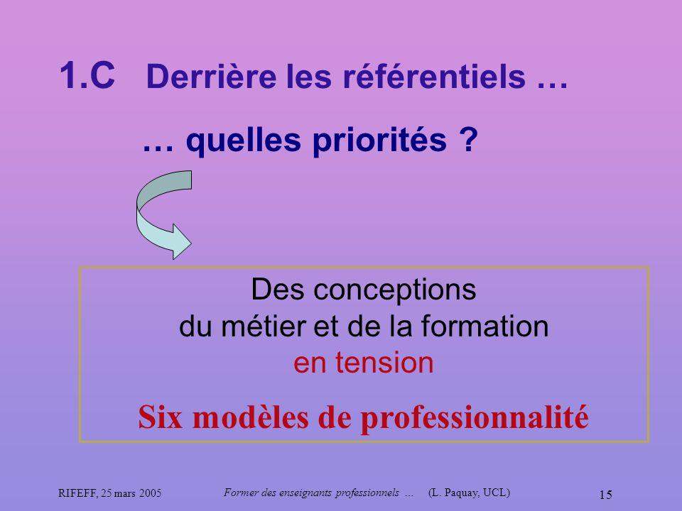 RIFEFF, 25 mars 2005 Former des enseignants professionnels …(L. Paquay, UCL) 15 1.C Derrière les référentiels … … quelles priorités ? Des conceptions