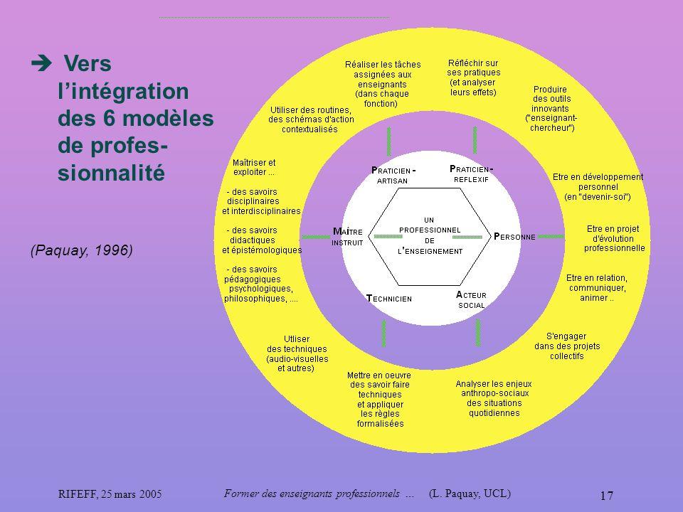 RIFEFF, 25 mars 2005 Former des enseignants professionnels …(L. Paquay, UCL) 17 Vers lintégration des 6 modèles de profes- sionnalité (Paquay, 1996)