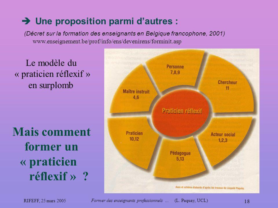 RIFEFF, 25 mars 2005 Former des enseignants professionnels …(L. Paquay, UCL) 18 Une proposition parmi dautres : (Décret sur la formation des enseignan