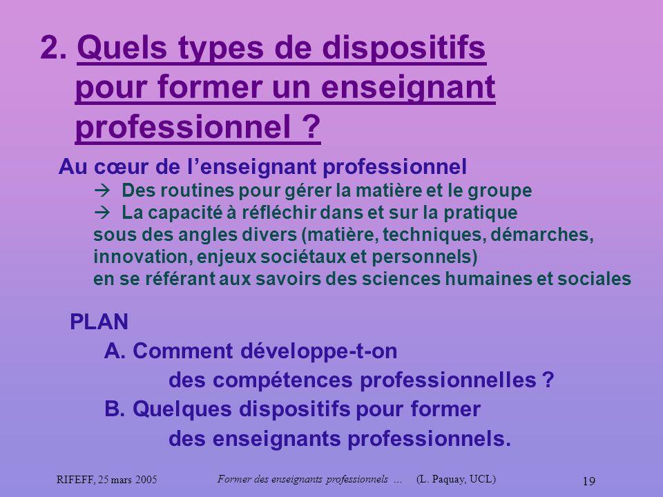 RIFEFF, 25 mars 2005 Former des enseignants professionnels …(L. Paquay, UCL) 19 2. Quels types de dispositifs pour former un enseignant professionnel