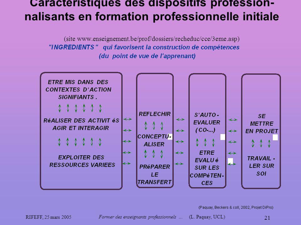RIFEFF, 25 mars 2005 Former des enseignants professionnels …(L. Paquay, UCL) 21 Caractéristiques des dispositifs profession- nalisants en formation pr