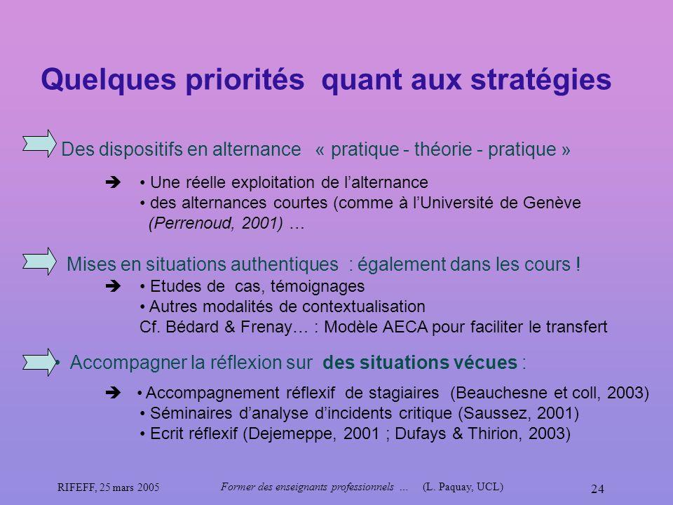 RIFEFF, 25 mars 2005 Former des enseignants professionnels …(L. Paquay, UCL) 24 Quelques priorités quant aux stratégies * Des dispositifs en alternanc