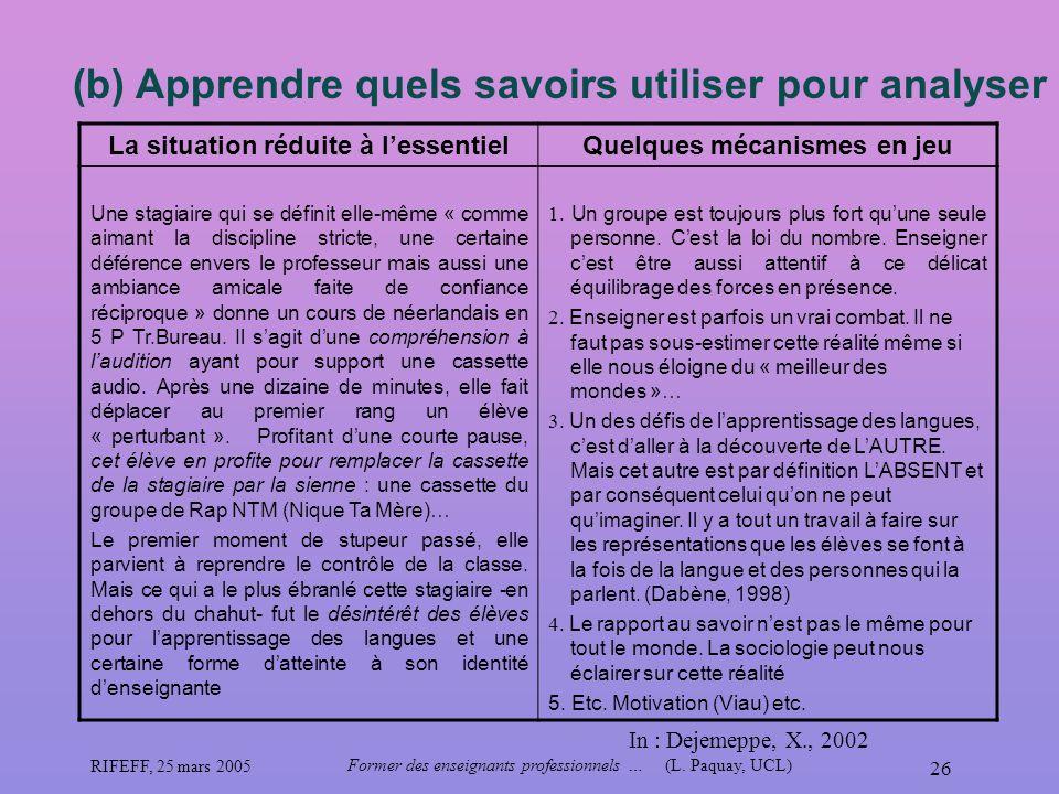 RIFEFF, 25 mars 2005 Former des enseignants professionnels …(L. Paquay, UCL) 26 (b) Apprendre quels savoirs utiliser pour analyser La situation réduit