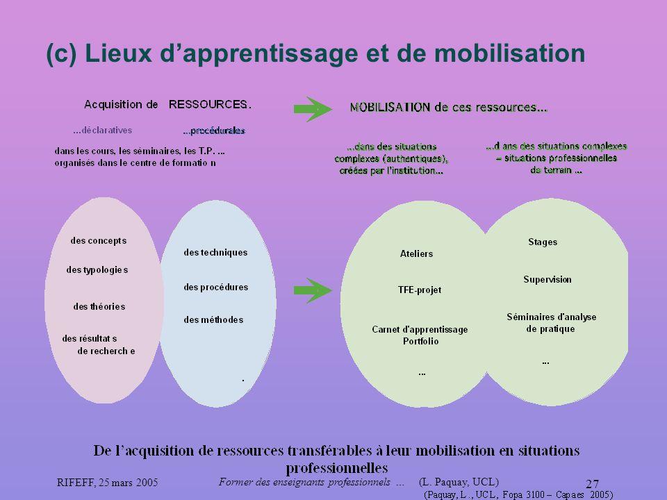 RIFEFF, 25 mars 2005 Former des enseignants professionnels …(L. Paquay, UCL) 27 (c) Lieux dapprentissage et de mobilisation