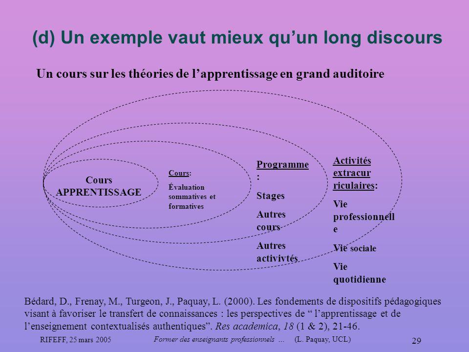 RIFEFF, 25 mars 2005 Former des enseignants professionnels …(L. Paquay, UCL) 29 (d) Un exemple vaut mieux quun long discours Bédard, D., Frenay, M., T