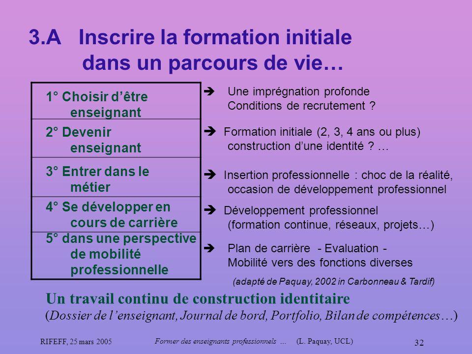 RIFEFF, 25 mars 2005 Former des enseignants professionnels …(L. Paquay, UCL) 32 3.A Inscrire la formation initiale dans un parcours de vie… 1° Choisir