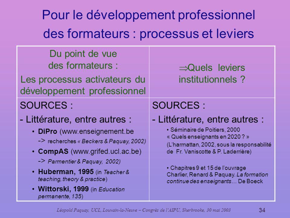 Léopold Paquay, UCL, Louvain-la-Neuve – Congrès de lAIPU, Sherbrooke, 30 mai 2003 34 Du point de vue des formateurs : Les processus activateurs du dév