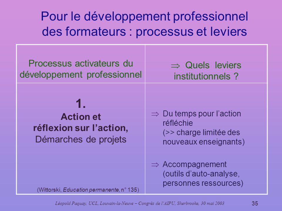 Léopold Paquay, UCL, Louvain-la-Neuve – Congrès de lAIPU, Sherbrooke, 30 mai 2003 35 Processus activateurs du développement professionnel Quels levier