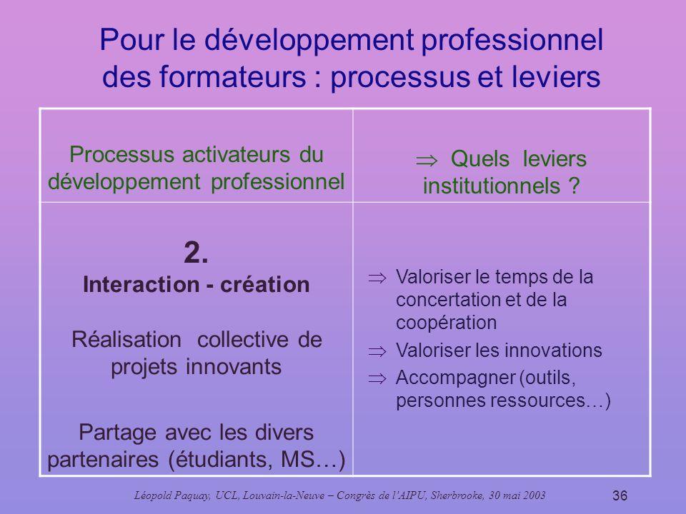 Léopold Paquay, UCL, Louvain-la-Neuve – Congrès de lAIPU, Sherbrooke, 30 mai 2003 36 Processus activateurs du développement professionnel Quels levier
