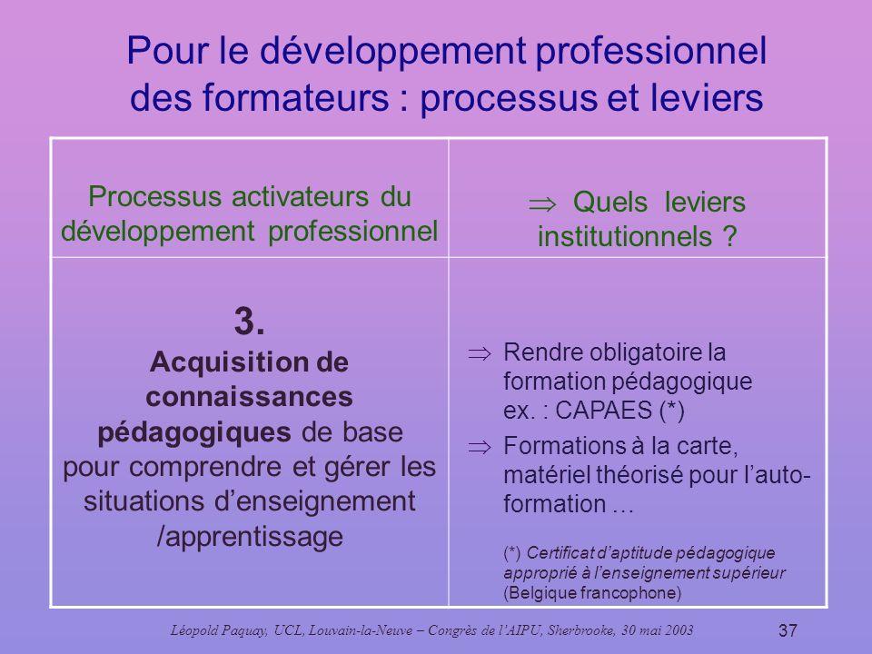 Léopold Paquay, UCL, Louvain-la-Neuve – Congrès de lAIPU, Sherbrooke, 30 mai 2003 37 Processus activateurs du développement professionnel Quels levier