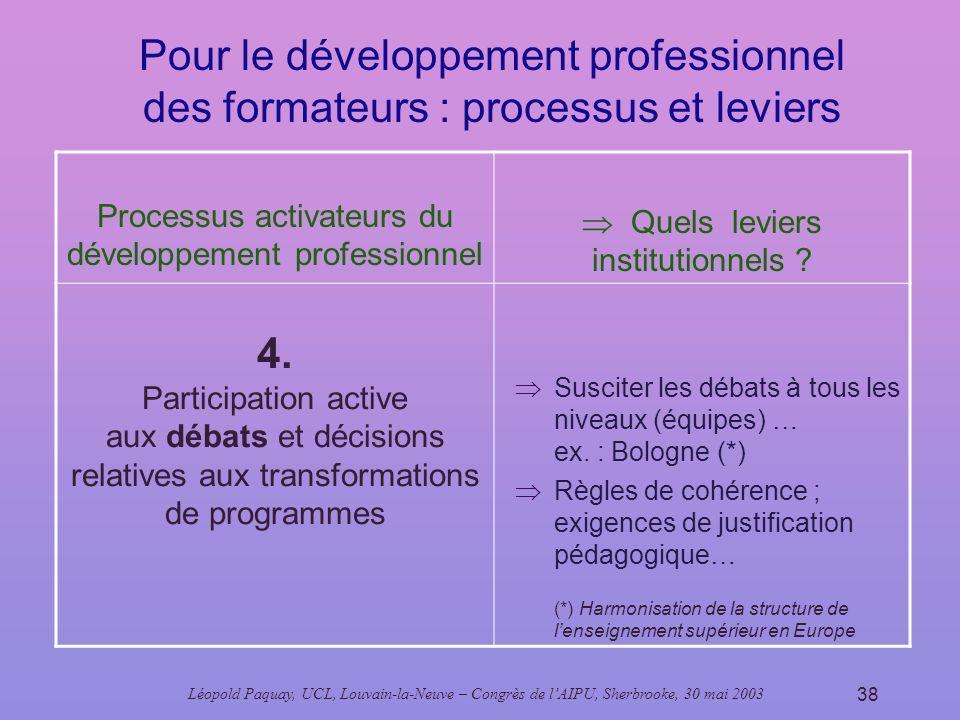 Léopold Paquay, UCL, Louvain-la-Neuve – Congrès de lAIPU, Sherbrooke, 30 mai 2003 38 Processus activateurs du développement professionnel Quels levier