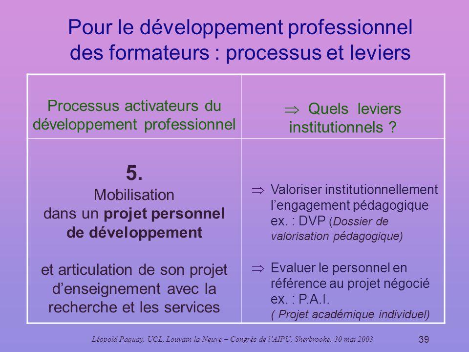 Léopold Paquay, UCL, Louvain-la-Neuve – Congrès de lAIPU, Sherbrooke, 30 mai 2003 39 Processus activateurs du développement professionnel Quels levier