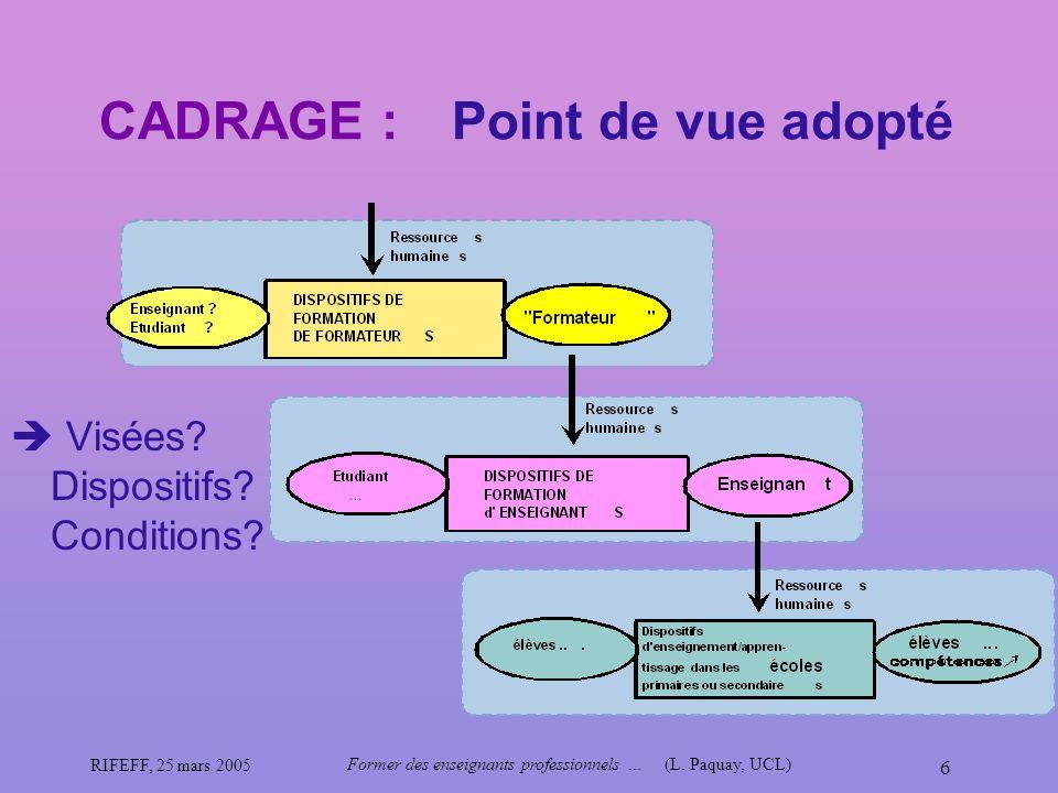 RIFEFF, 25 mars 2005 Former des enseignants professionnels …(L. Paquay, UCL) 6 CADRAGE : Visées? Dispositifs? Conditions? Point de vue adopté