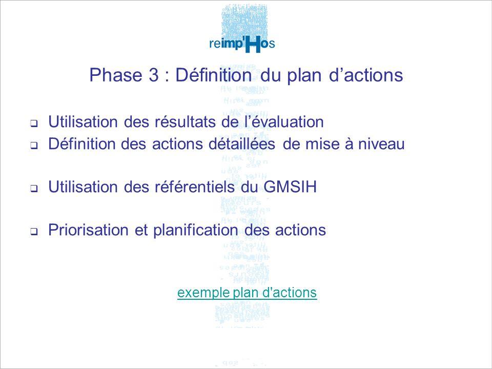 5 février 2009Journée Technique12 Phase 3 : Définition du plan dactions Utilisation des résultats de lévaluation Définition des actions détaillées de