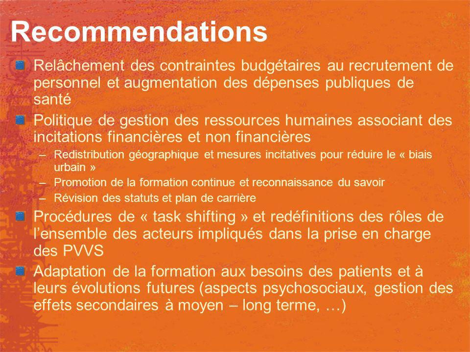 Recommendations Relâchement des contraintes budgétaires au recrutement de personnel et augmentation des dépenses publiques de santé Politique de gesti