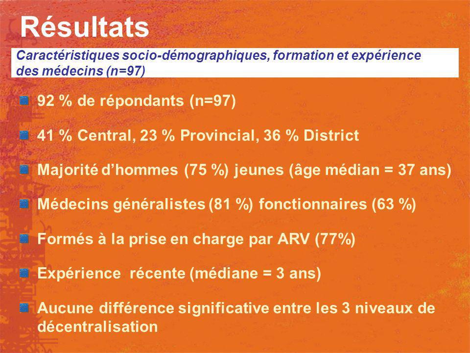 Résultats 92 % de répondants (n=97) 41 % Central, 23 % Provincial, 36 % District Majorité dhommes (75 %) jeunes (âge médian = 37 ans) Médecins général