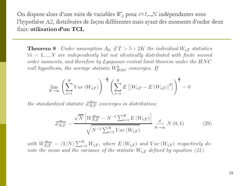 25 On dispose alors dune suite de variables W i, pour i=1,..,N indépendantes sous lhypothèse A2, distribuées de façon différentes mais ayant des momen