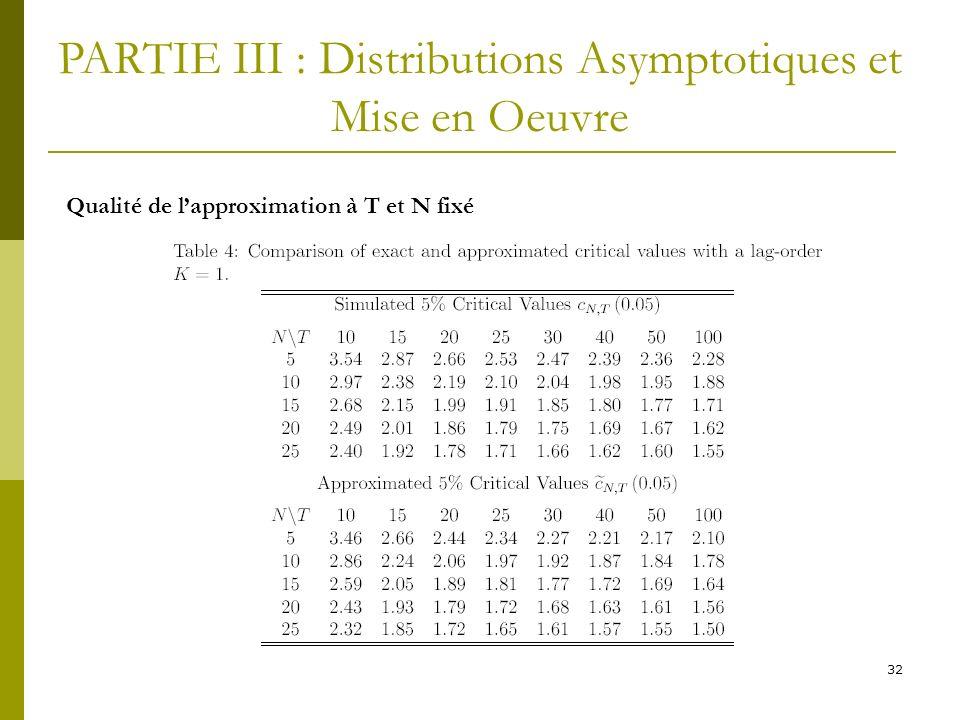 32 Qualité de lapproximation à T et N fixé PARTIE III : Distributions Asymptotiques et Mise en Oeuvre