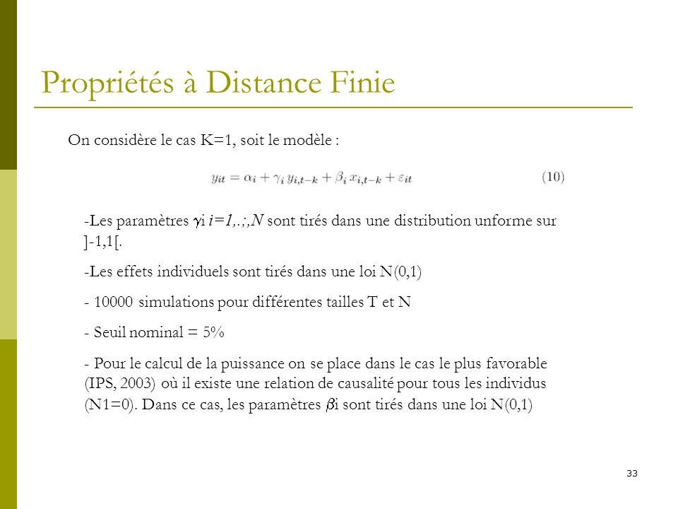 33 Propriétés à Distance Finie On considère le cas K=1, soit le modèle : -Les paramètres i i=1,.;,N sont tirés dans une distribution unforme sur ]-1,1