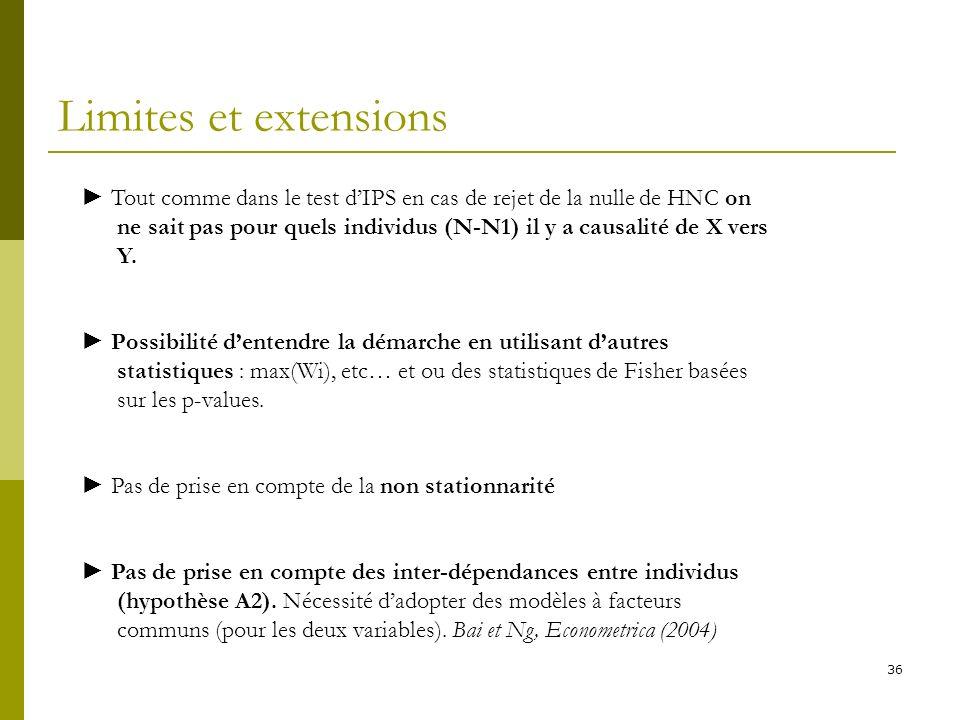 36 Tout comme dans le test dIPS en cas de rejet de la nulle de HNC on ne sait pas pour quels individus (N-N1) il y a causalité de X vers Y. Possibilit