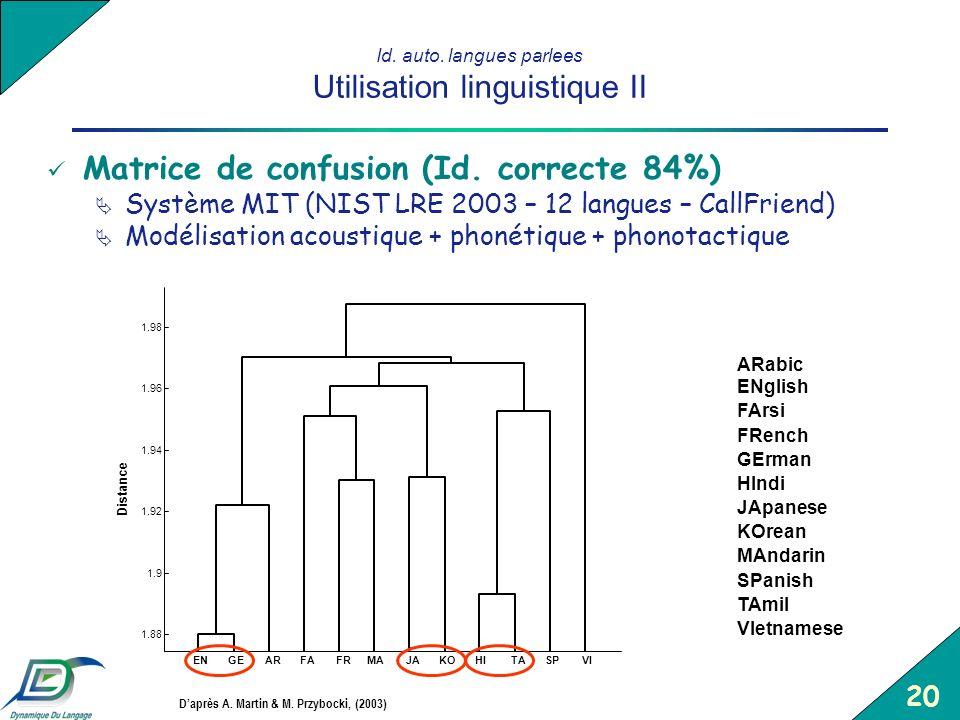 20 Id. auto. langues parlees Utilisation linguistique II Matrice de confusion (Id. correcte 84%) Système MIT (NIST LRE 2003 – 12 langues – CallFriend)