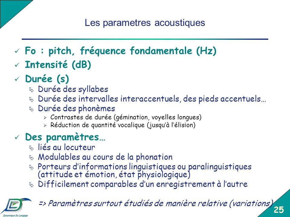 25 Les parametres acoustiques Fo : pitch, fréquence fondamentale (Hz) Intensité (dB) Durée (s) Durée des syllabes Durée des intervalles interaccentuel