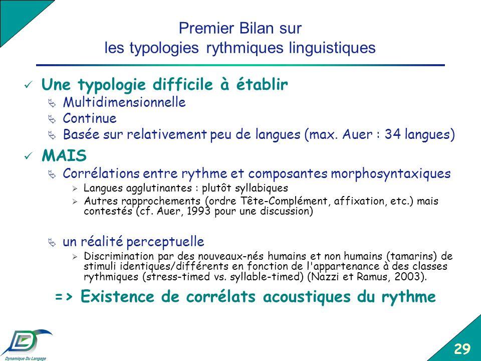 29 Premier Bilan sur les typologies rythmiques linguistiques Une typologie difficile à établir Multidimensionnelle Continue Basée sur relativement peu