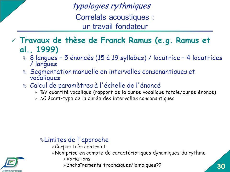 30 Correlats acoustiques : un travail fondateur Travaux de thèse de Franck Ramus (e.g. Ramus et al., 1999) 8 langues – 5 énoncés (15 à 19 syllabes) /
