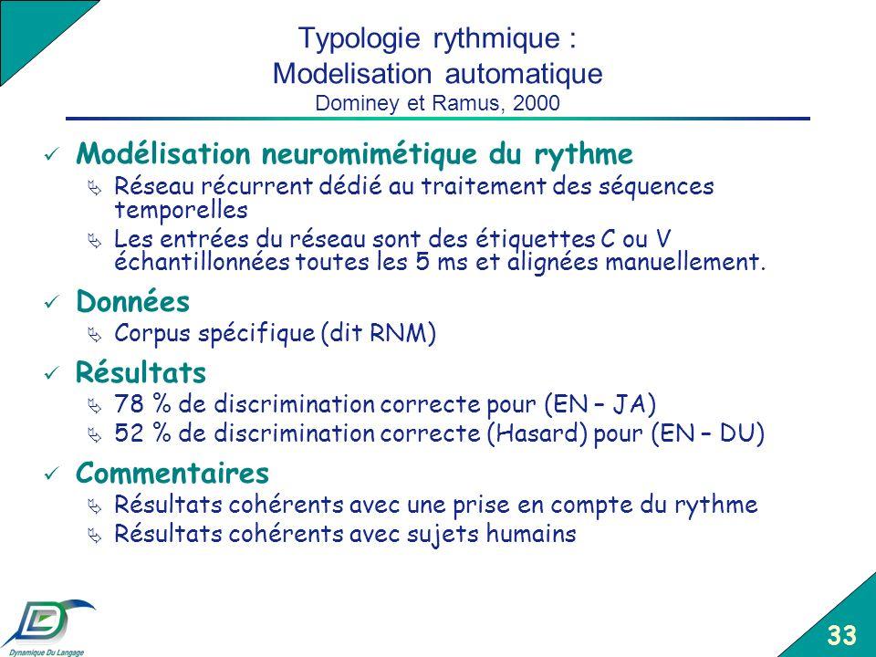 33 Typologie rythmique : Modelisation automatique Dominey et Ramus, 2000 Modélisation neuromimétique du rythme Réseau récurrent dédié au traitement de