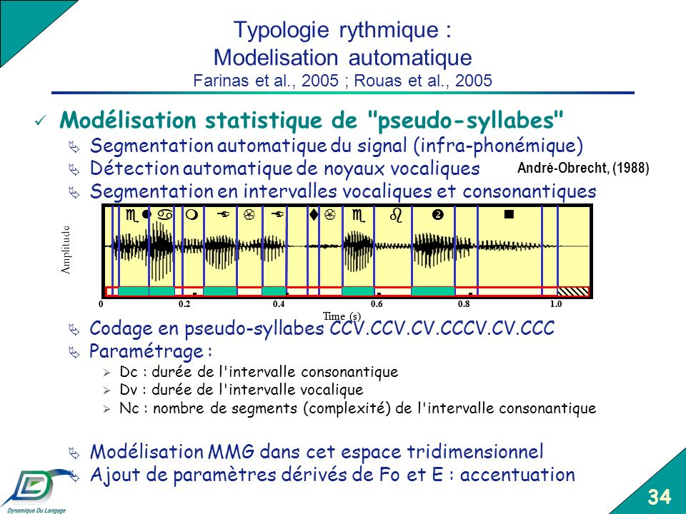 34 Typologie rythmique : Modelisation automatique Farinas et al., 2005 ; Rouas et al., 2005 Modélisation statistique de
