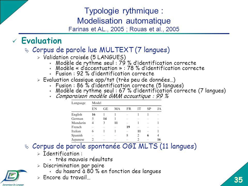 35 Typologie rythmique : Modelisation automatique Farinas et AL., 2005 ; Rouas et al., 2005 Evaluation Corpus de parole lue MULTEXT (7 langues) Valida