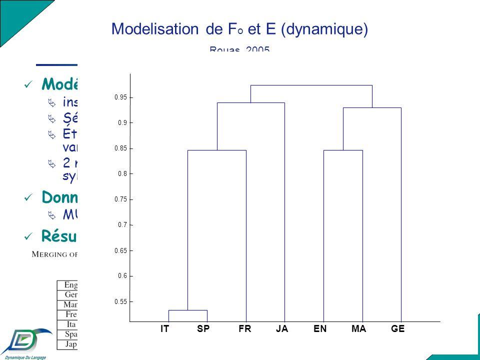 42 Modelisation de F o et E (dynamique) Rouas, 2005 Modélisation n-gramme de Fo et E inspiré de Adami et Fujisaki Séparation en macro et micro-mélodie