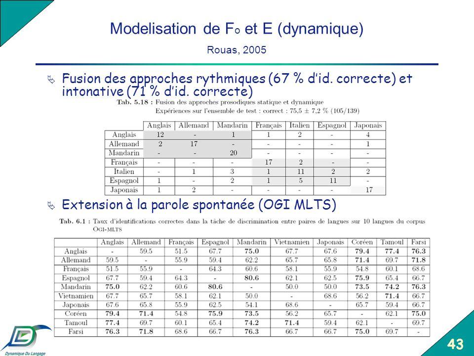 43 Modelisation de F o et E (dynamique) Rouas, 2005 Fusion des approches rythmiques (67 % did. correcte) et intonative (71 % did. correcte) Extension