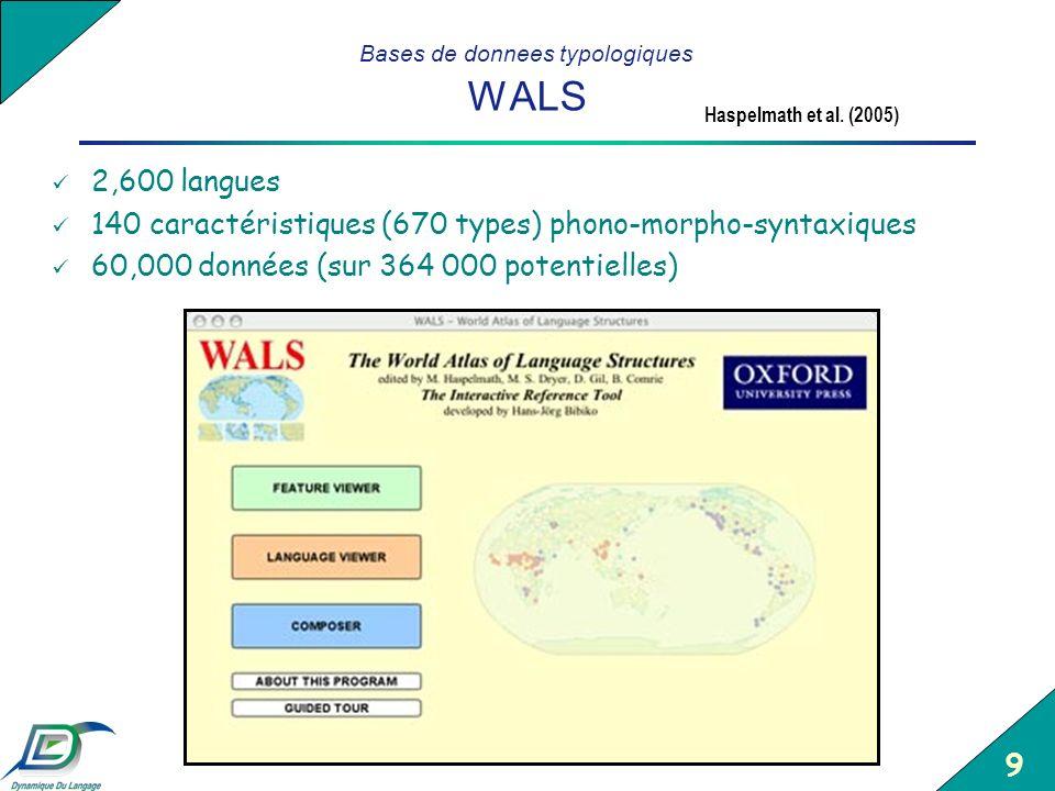 9 2,600 langues 140 caractéristiques (670 types) phono-morpho-syntaxiques 60,000 données (sur 364 000 potentielles) Bases de donnees typologiques WALS