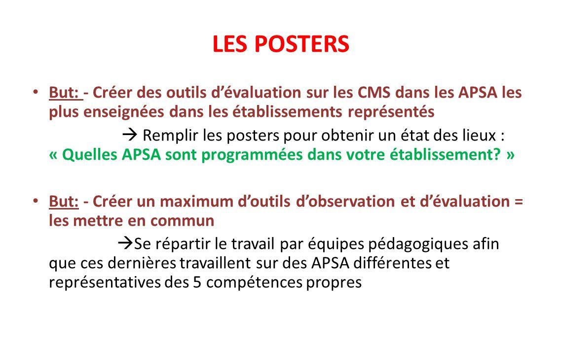 LES POSTERS But: - Créer des outils dévaluation sur les CMS dans les APSA les plus enseignées dans les établissements représentés Remplir les posters