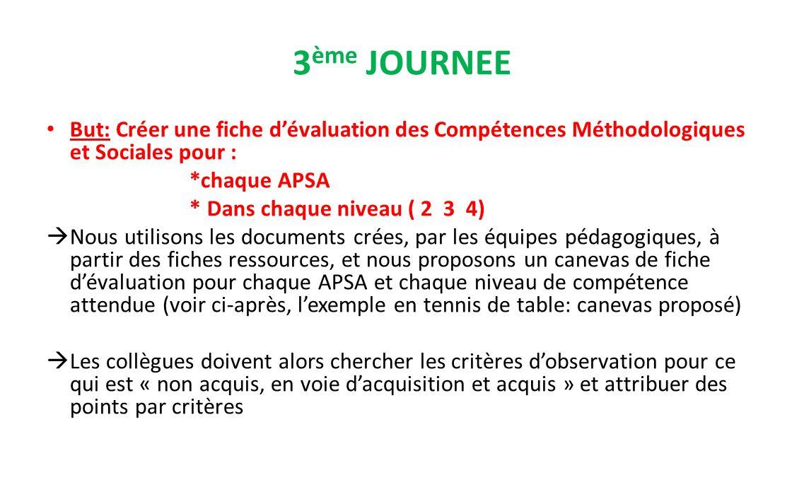 3 ème JOURNEE But: Créer une fiche dévaluation des Compétences Méthodologiques et Sociales pour : *chaque APSA * Dans chaque niveau ( 2 3 4) Nous util