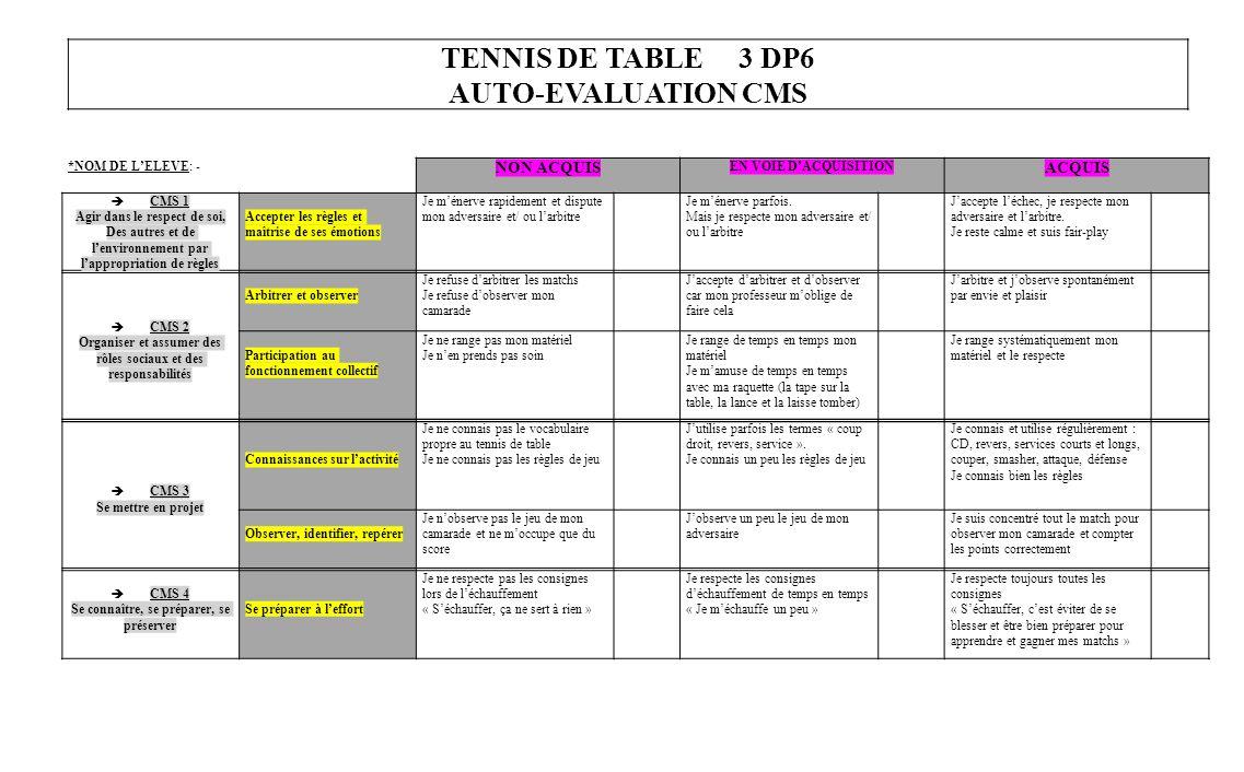 TENNIS DE TABLE 3 DP6 AUTO-EVALUATION CMS *NOM DE LELEVE: - NON ACQUIS EN VOIE DACQUISITION ACQUIS CMS 1 Agir dans le respect de soi, Des autres et de