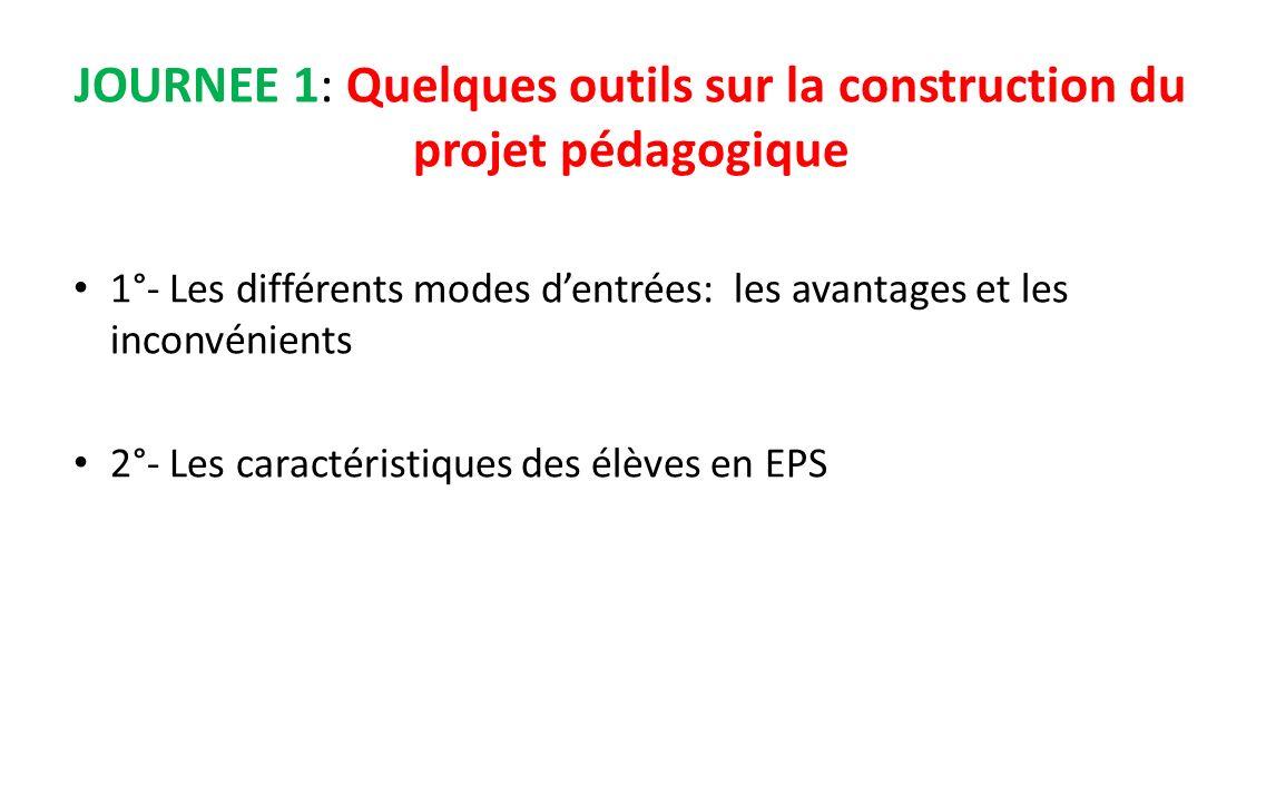 JOURNEE 1: Quelques outils sur la construction du projet pédagogique 1°- Les différents modes dentrées: les avantages et les inconvénients 2°- Les car