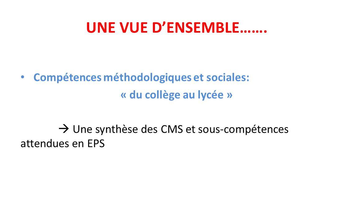 UNE VUE DENSEMBLE……. Compétences méthodologiques et sociales: « du collège au lycée » Une synthèse des CMS et sous-compétences attendues en EPS