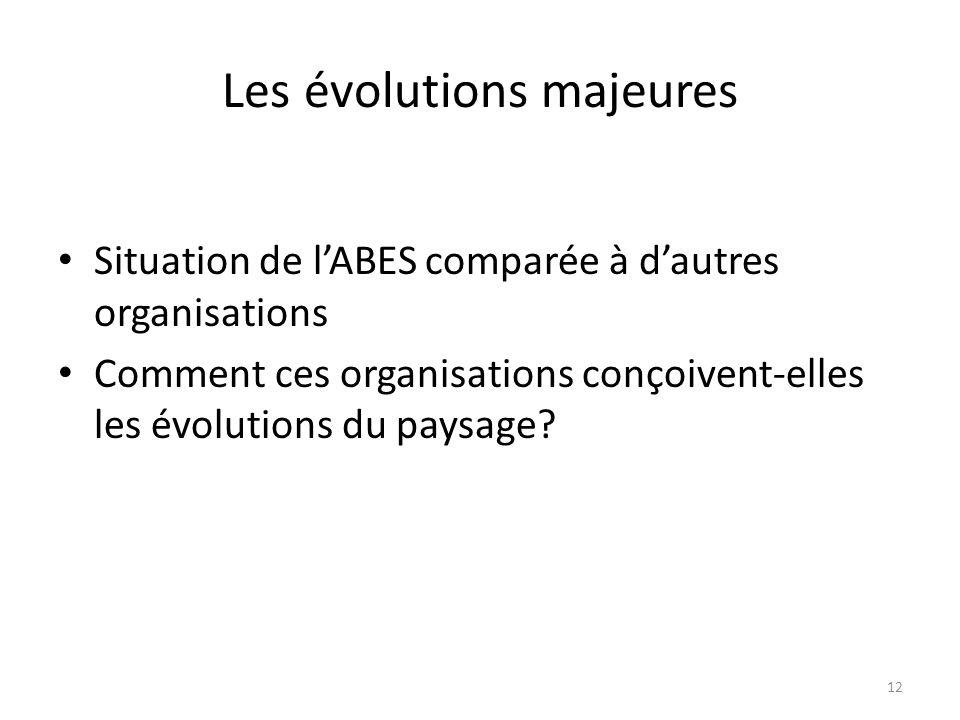 Les évolutions majeures Situation de lABES comparée à dautres organisations Comment ces organisations conçoivent-elles les évolutions du paysage? 12