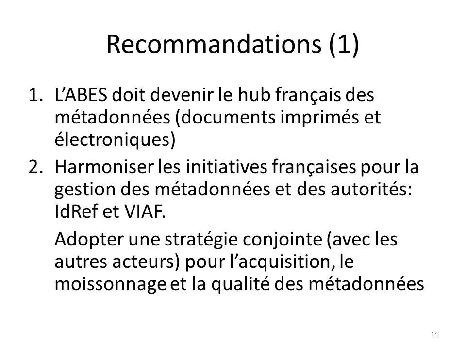 Recommandations (1) 1.LABES doit devenir le hub français des métadonnées (documents imprimés et électroniques) 2.Harmoniser les initiatives françaises