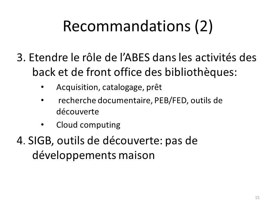 Recommandations (2) 3. Etendre le rôle de lABES dans les activités des back et de front office des bibliothèques: Acquisition, catalogage, prêt recher
