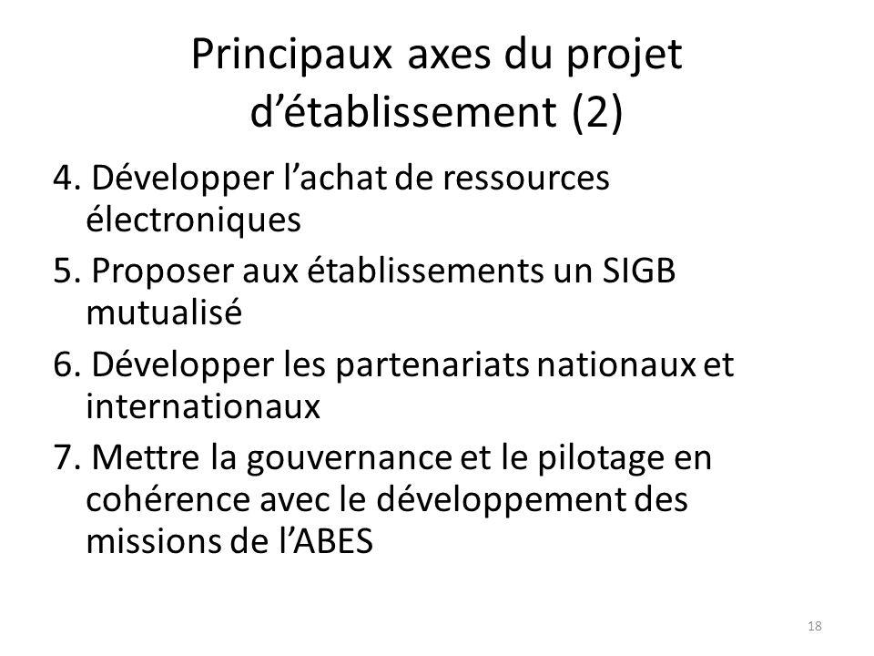 Principaux axes du projet détablissement (2) 4. Développer lachat de ressources électroniques 5. Proposer aux établissements un SIGB mutualisé 6. Déve