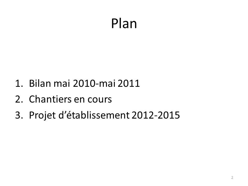 Plan 1.Bilan mai 2010-mai 2011 2.Chantiers en cours 3.Projet détablissement 2012-2015 2