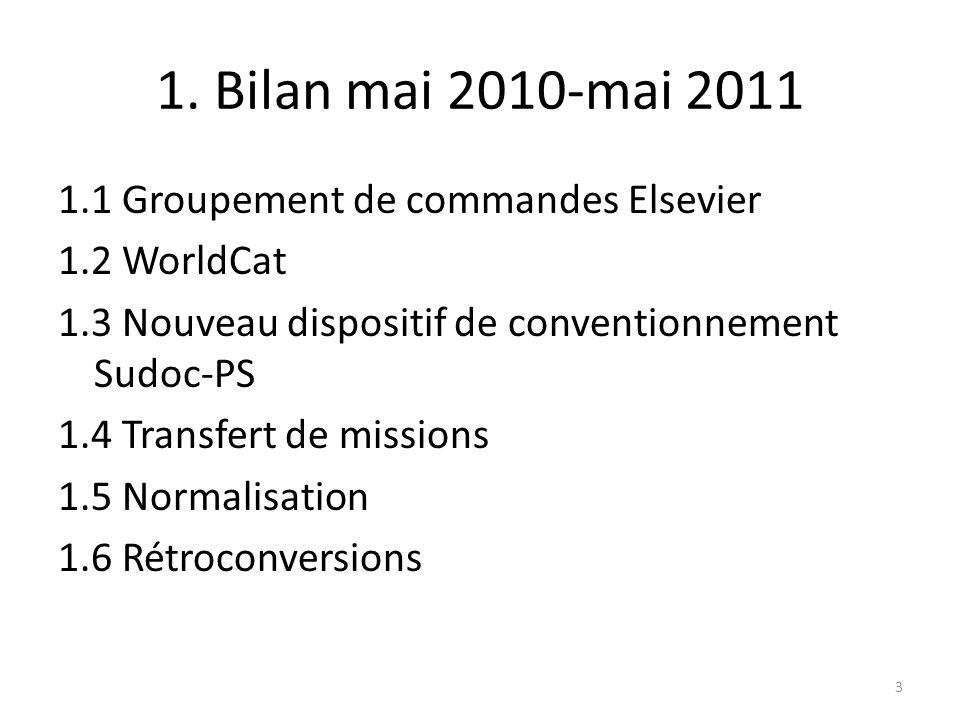 Financements ABES 2011 aux établissements Environ 2 M GC : 1 411 115 HT (y c CAS et CNRS) CR : 143 745 Rétros Sudoc : 257 225 Rétros Calames : 99 303 4