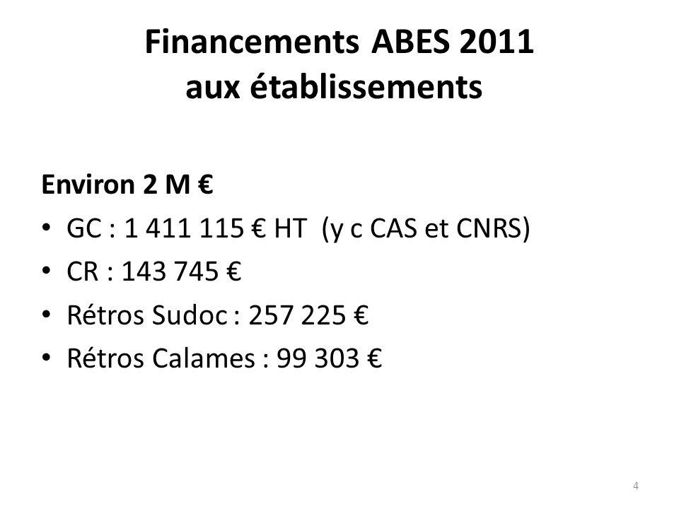 Financements ABES 2011 aux établissements Environ 2 M GC : 1 411 115 HT (y c CAS et CNRS) CR : 143 745 Rétros Sudoc : 257 225 Rétros Calames : 99 303