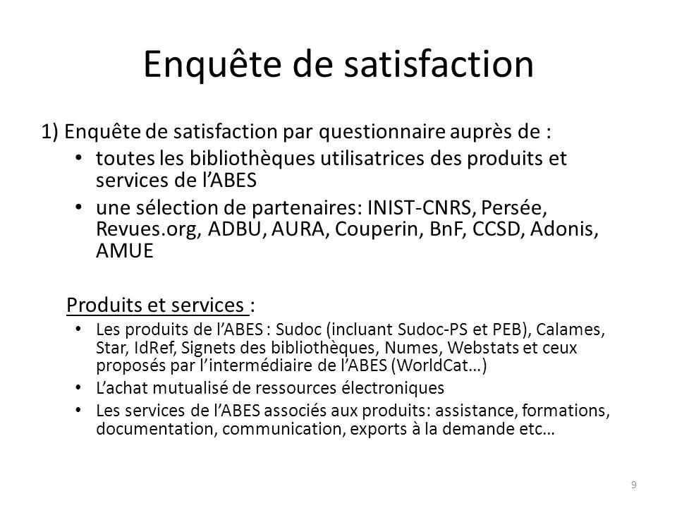 Enquête de satisfaction 1) Enquête de satisfaction par questionnaire auprès de : toutes les bibliothèques utilisatrices des produits et services de lA