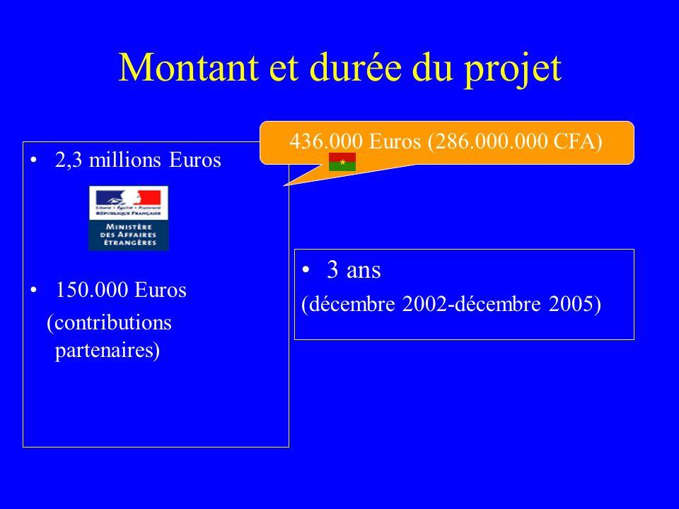 Montant et durée du projet 2,3 millions Euros 150.000 Euros (contributions partenaires) 3 ans (décembre 2002-décembre 2005) 436.000 Euros (286.000.000 CFA)