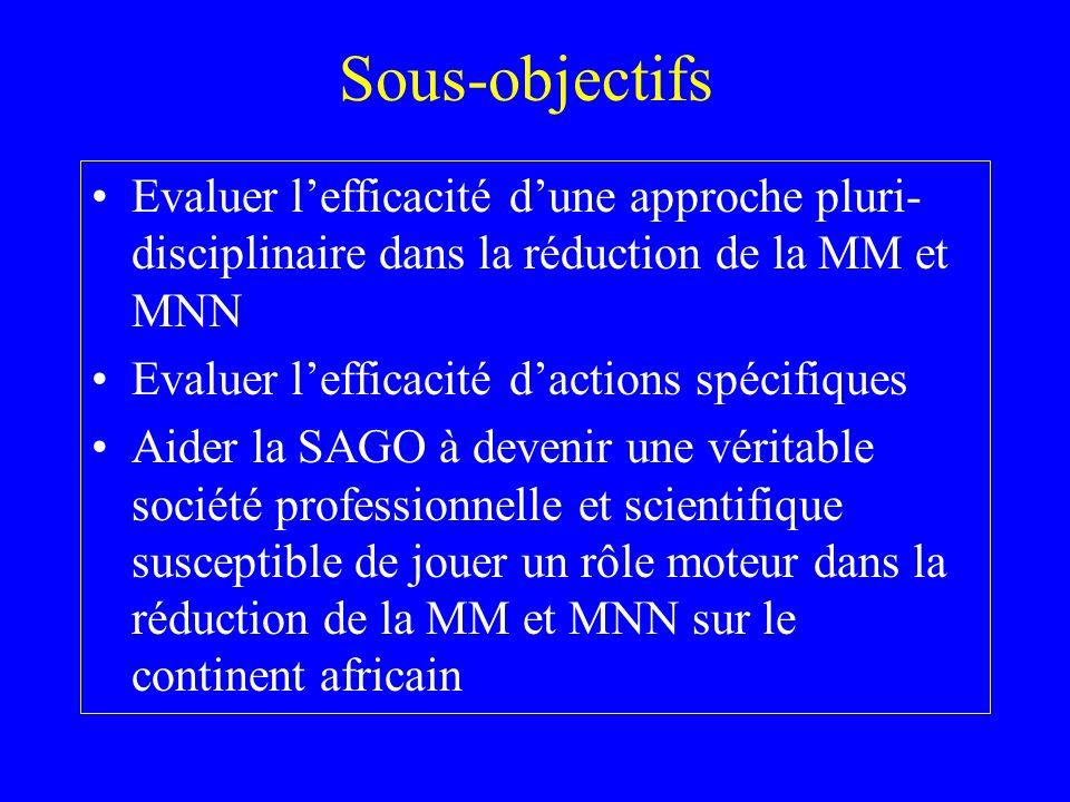 Sous-objectifs Evaluer lefficacité dune approche pluri- disciplinaire dans la réduction de la MM et MNN Evaluer lefficacité dactions spécifiques Aider la SAGO à devenir une véritable société professionnelle et scientifique susceptible de jouer un rôle moteur dans la réduction de la MM et MNN sur le continent africain